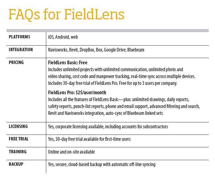 FieldLens